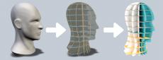 3D->2D & 2D->3D