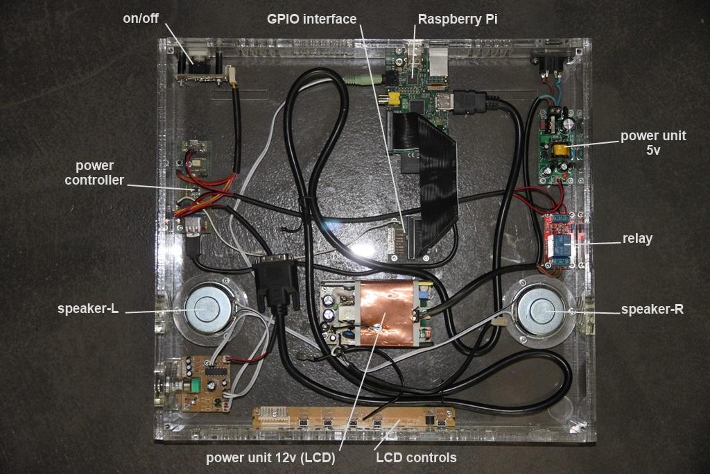 Retro Gaming Arcade Console With Raspberry Pi Retropie Wikimal